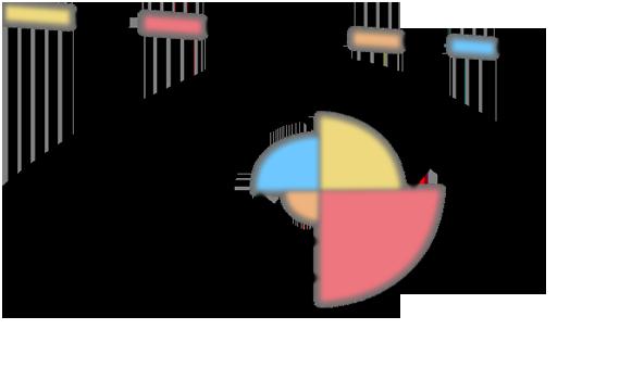 percentage_blur2