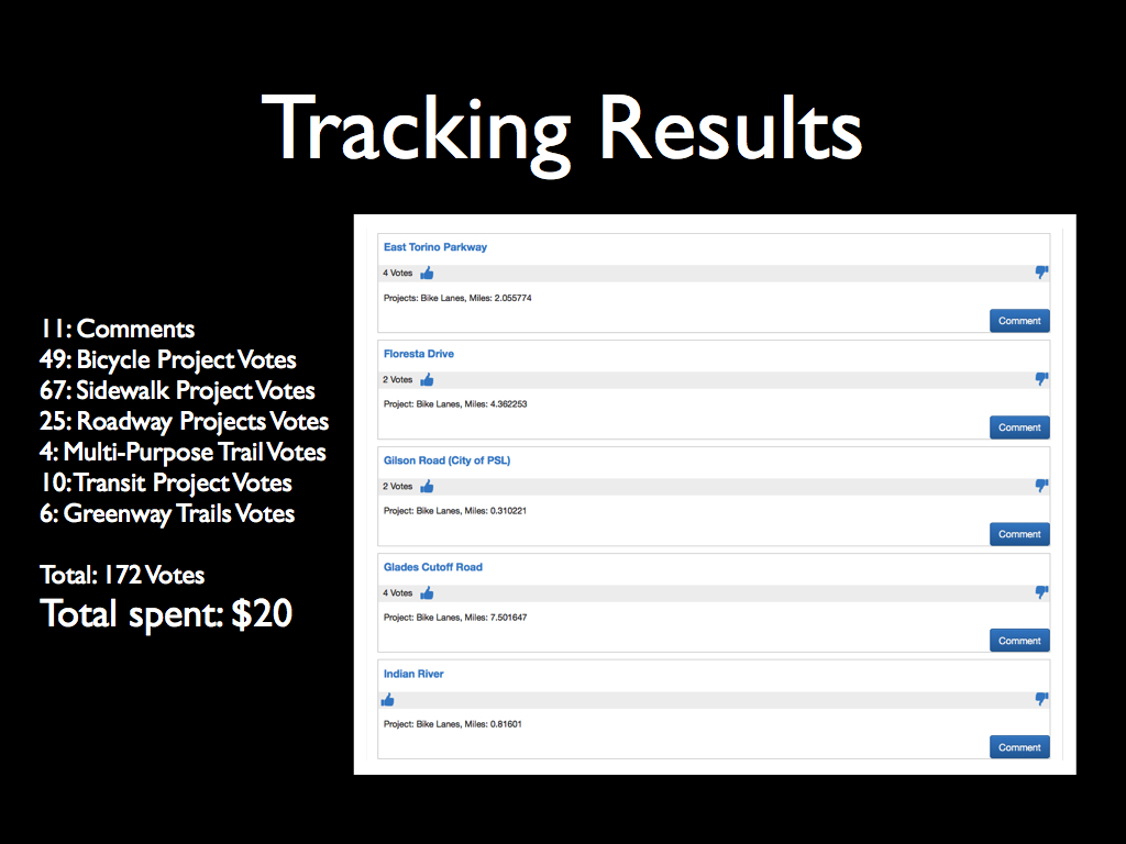 Tracking Results
